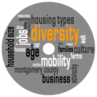 Diversity CD label